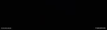 lohr-webcam-19-10-2014-00:00