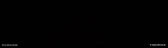 lohr-webcam-19-10-2014-03:50