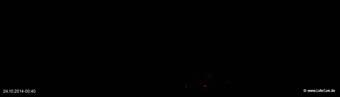 lohr-webcam-24-10-2014-00:40