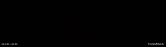 lohr-webcam-24-10-2014-02:20