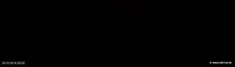 lohr-webcam-24-10-2014-23:20