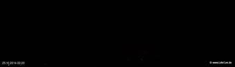 lohr-webcam-25-10-2014-00:20