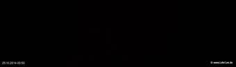 lohr-webcam-25-10-2014-00:50