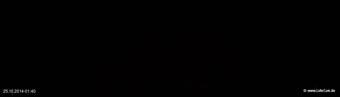 lohr-webcam-25-10-2014-01:40