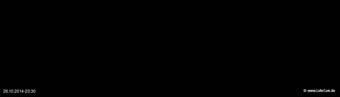lohr-webcam-26-10-2014-23:30