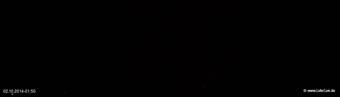lohr-webcam-02-10-2014-01:50
