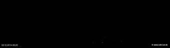 lohr-webcam-02-10-2014-06:20