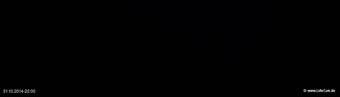 lohr-webcam-31-10-2014-22:00