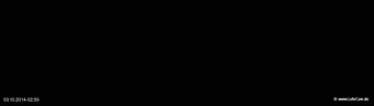 lohr-webcam-03-10-2014-02:50