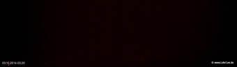 lohr-webcam-03-10-2014-03:20
