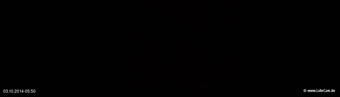 lohr-webcam-03-10-2014-05:50