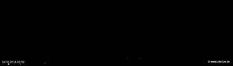 lohr-webcam-04-10-2014-02:30