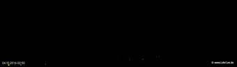 lohr-webcam-04-10-2014-02:50