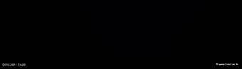 lohr-webcam-04-10-2014-04:20