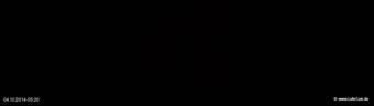 lohr-webcam-04-10-2014-05:20
