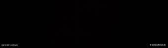 lohr-webcam-04-10-2014-05:40