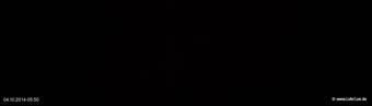 lohr-webcam-04-10-2014-05:50