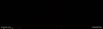 lohr-webcam-08-10-2014-21:40