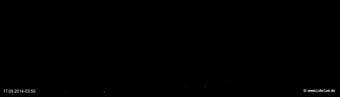 lohr-webcam-17-09-2014-03:50