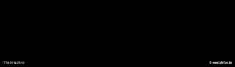 lohr-webcam-17-09-2014-05:10