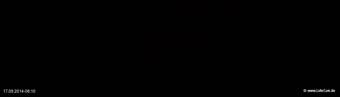 lohr-webcam-17-09-2014-06:10