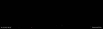 lohr-webcam-24-09-2014-02:30