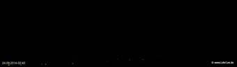 lohr-webcam-24-09-2014-02:40