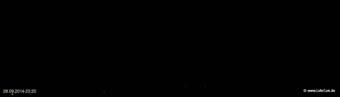 lohr-webcam-28-09-2014-23:20