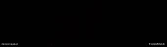 lohr-webcam-29-09-2014-04:40