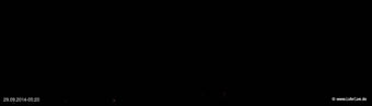 lohr-webcam-29-09-2014-05:20