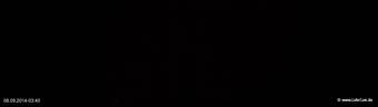 lohr-webcam-08-09-2014-03:40