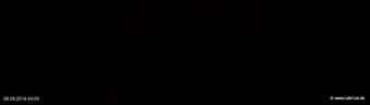 lohr-webcam-08-09-2014-04:00