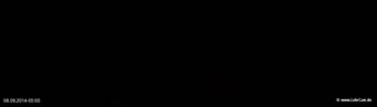 lohr-webcam-08-09-2014-05:00