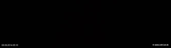 lohr-webcam-09-09-2014-05:10