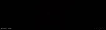 lohr-webcam-09-09-2014-05:20