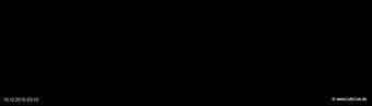 lohr-webcam-10-12-2015-03:10
