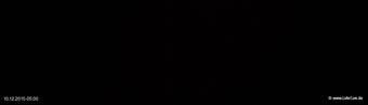 lohr-webcam-10-12-2015-05:00