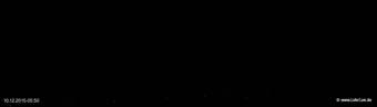 lohr-webcam-10-12-2015-05:50