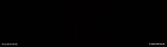 lohr-webcam-16-12-2015-00:00