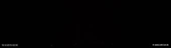 lohr-webcam-16-12-2015-02:30