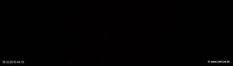 lohr-webcam-16-12-2015-04:10