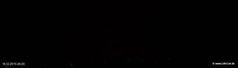 lohr-webcam-16-12-2015-06:20
