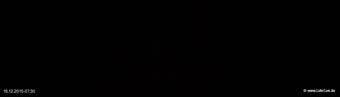 lohr-webcam-16-12-2015-07:30
