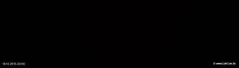 lohr-webcam-19-12-2015-22:00
