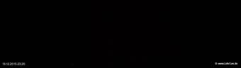 lohr-webcam-19-12-2015-23:20