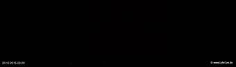 lohr-webcam-20-12-2015-00:20
