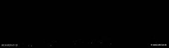 lohr-webcam-20-12-2015-21:10
