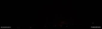 lohr-webcam-20-12-2015-23:10