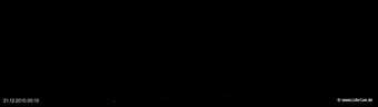 lohr-webcam-21-12-2015-00:10