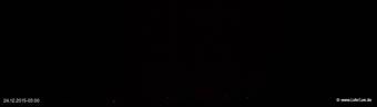 lohr-webcam-24-12-2015-05:00